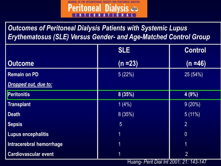 Outcomes of Peritoneal Dialysis Patients with Systemic Lupus Erythematosus (SLE) Versus Gender- and Age-Matched Control Group