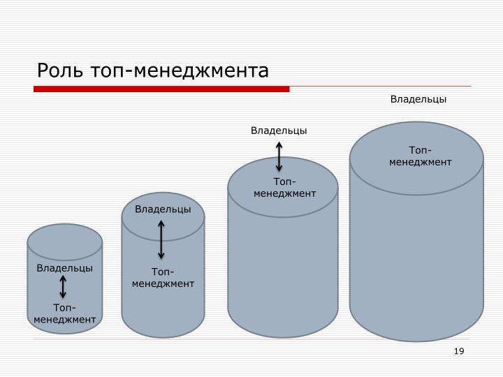 Роль топ-менеджмента