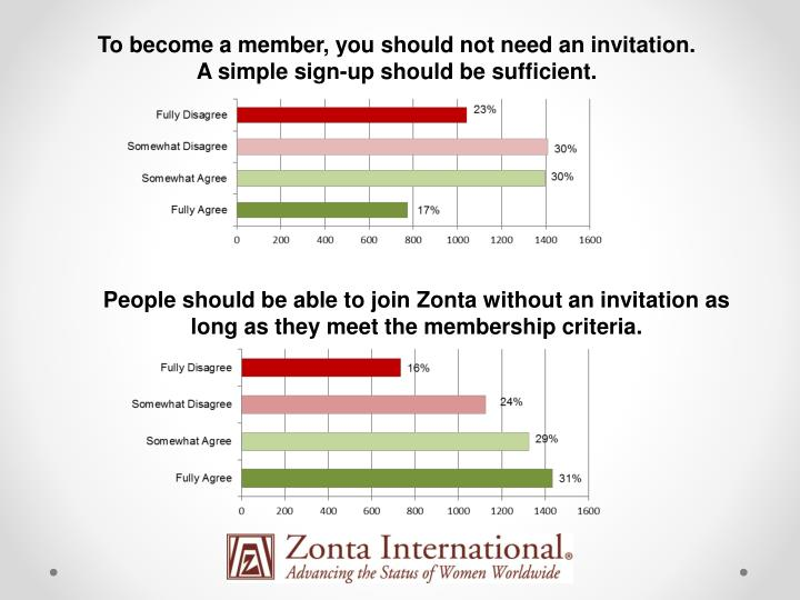 To become a member, you should not need an invitation.