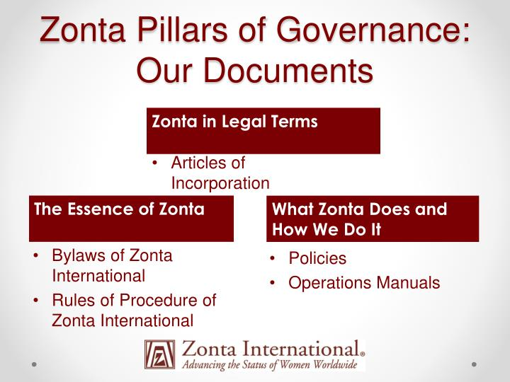 Zonta Pillars of Governance: Our Documents