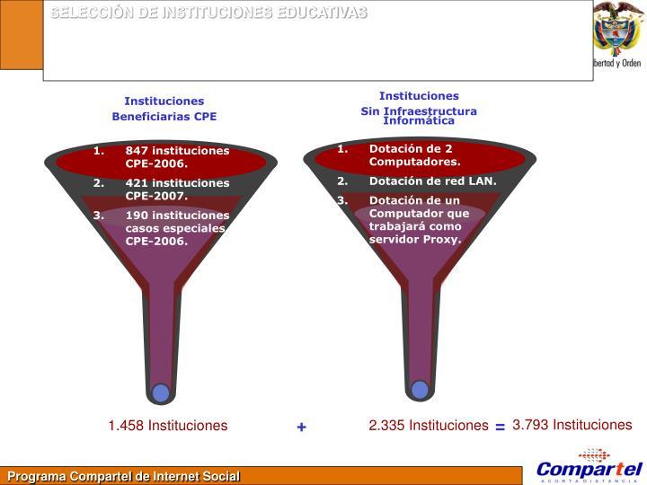 SELECCIÓN DE INSTITUCIONES EDUCATIVAS