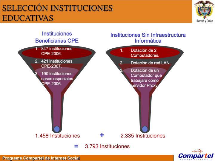 SELECCIÓN INSTITUCIONES
