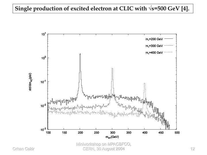 Single production of excited electron at CLIC with