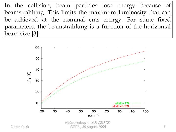 In the collision, beam particles lose energy because of beamstrahlung. This limits the maximum luminosity that can be achieved at the nominal cms energy. For some fixed parameters, the beamstrahlung is a function of the horizontal beam size [3].
