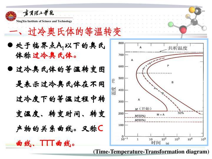 一、过冷奥氏体的等温转变