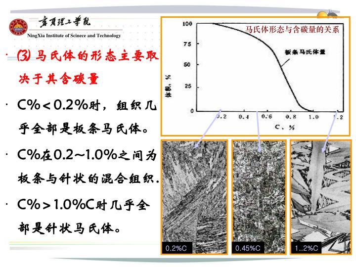 马氏体形态与含碳量的关系