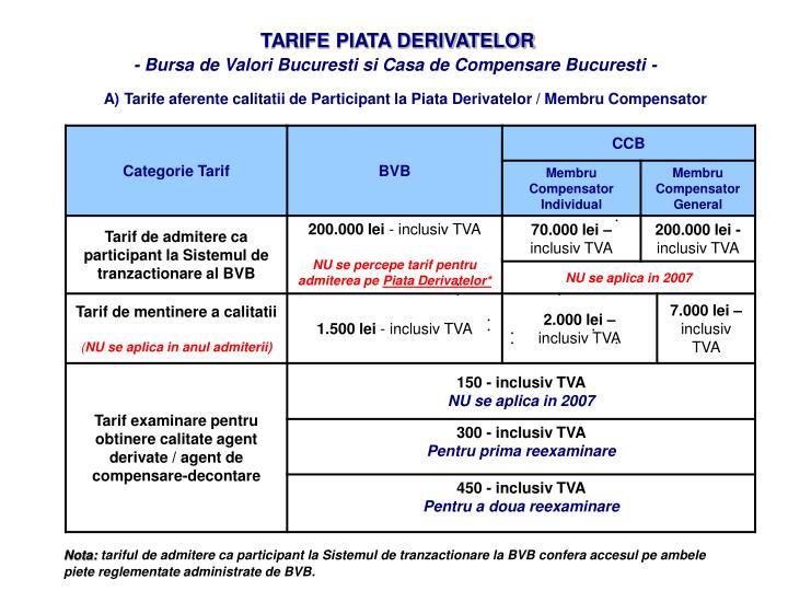 TARIFE PIATA DERIVATELOR