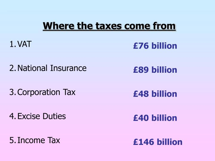 Where the taxes come from