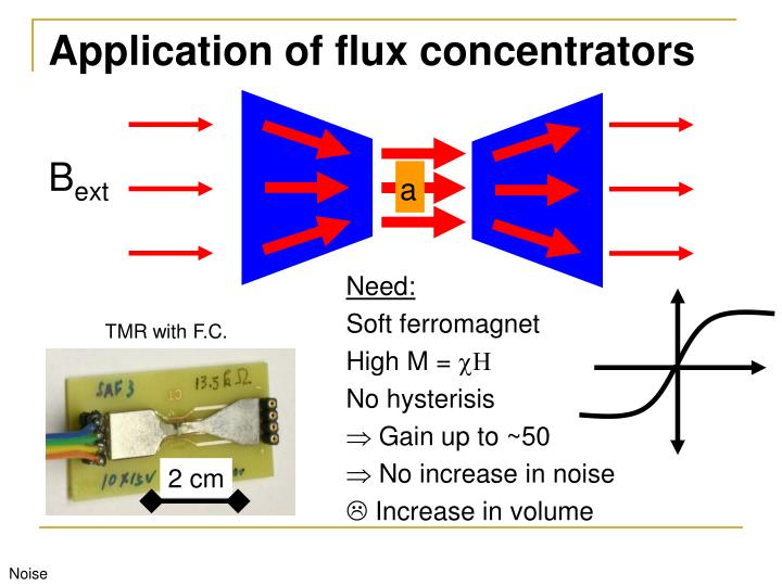 Application of flux concentrators
