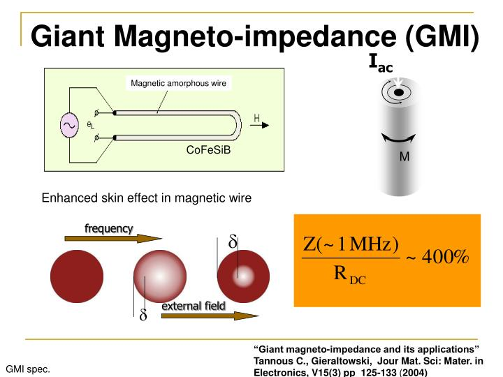 Magnetic amorphous wire