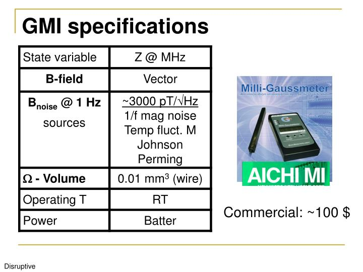 GMI specifications