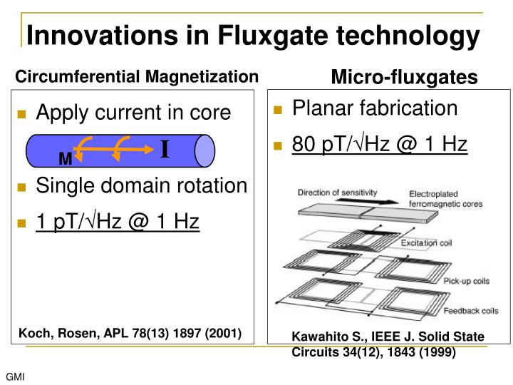 Innovations in Fluxgate technology
