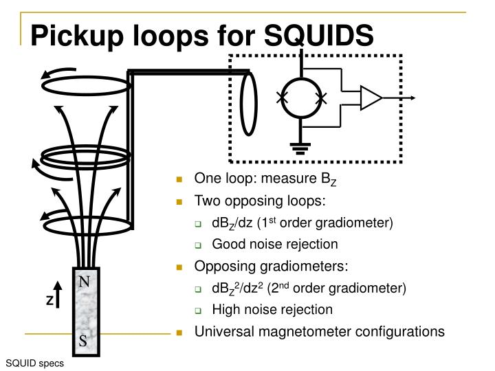 Pickup loops for SQUIDS
