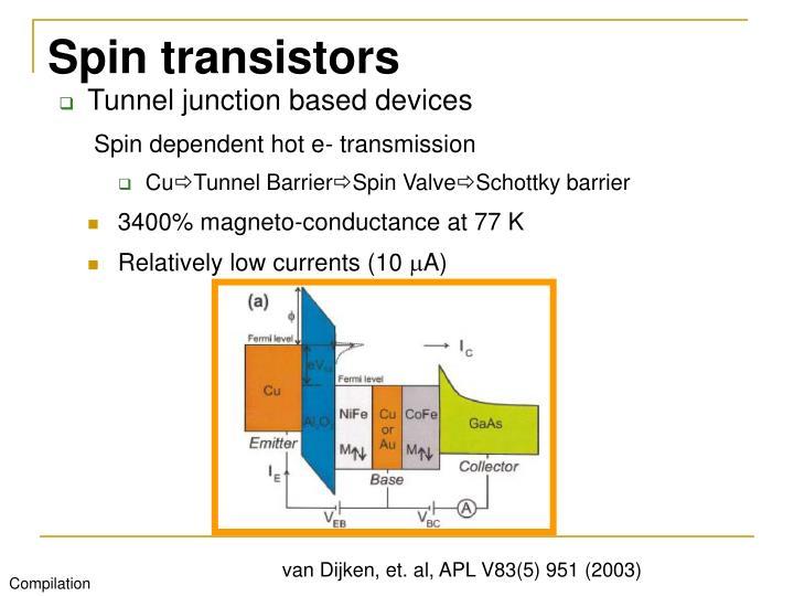 Spin transistors