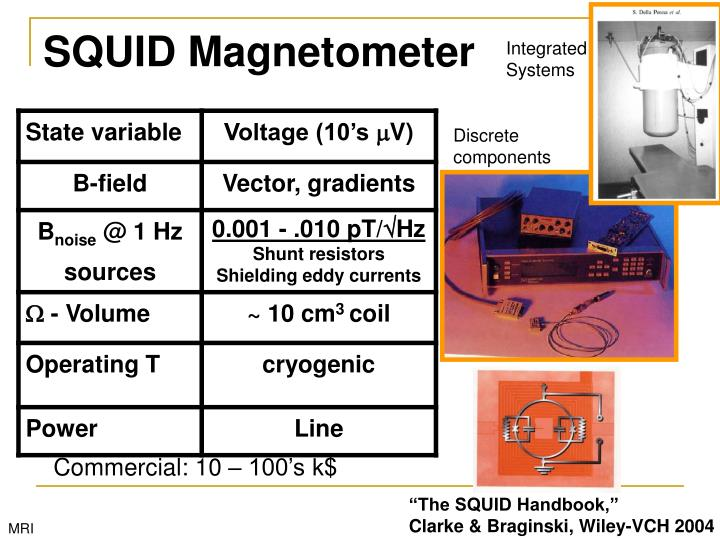 SQUID Magnetometer