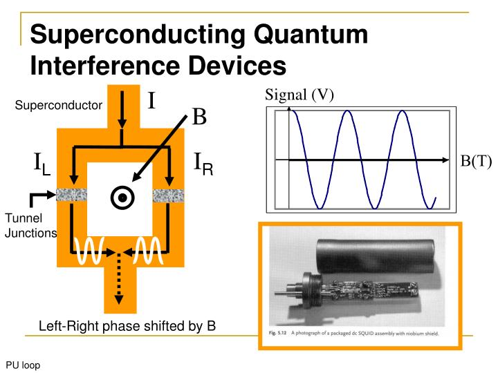 Superconducting Quantum Interference Devices