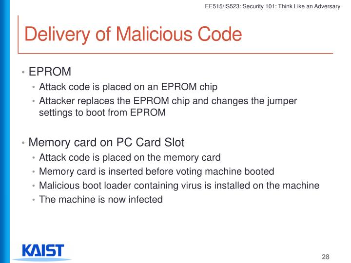 Delivery of Malicious Code