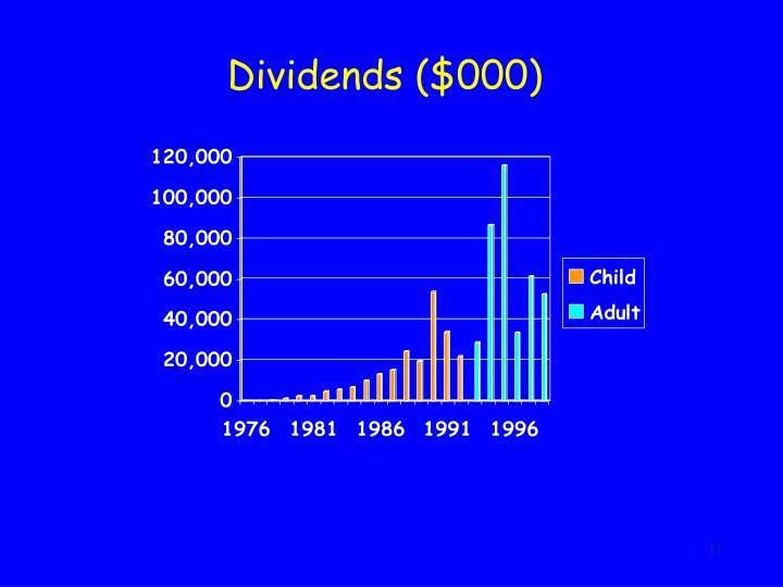 Dividends ($000)