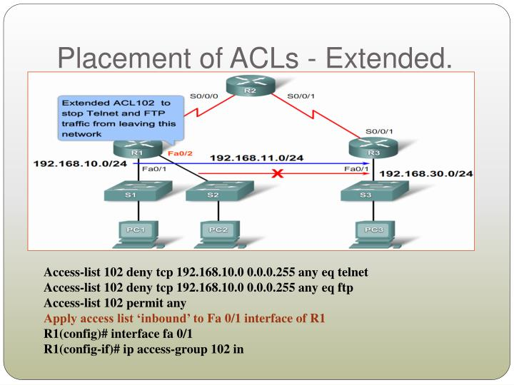 Placement of ACLs - Extended.