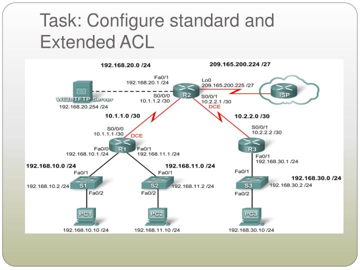Task: Configure standard and Extended ACL