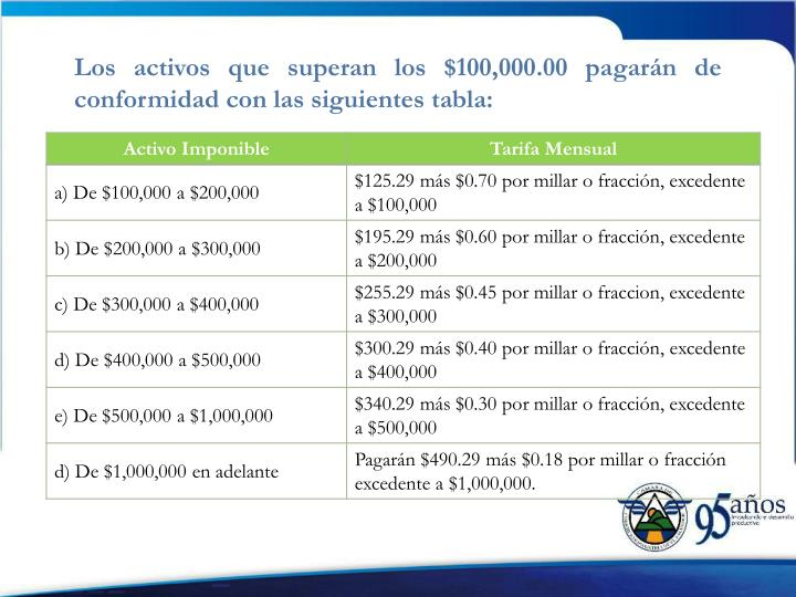 Los activos que superan los $100,000.00 pagarán de conformidad con las siguientes tabla: