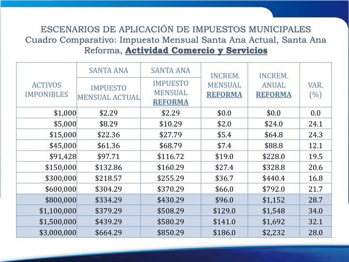 ESCENARIOS DE APLICACIÓN DE IMPUESTOS MUNICIPALES