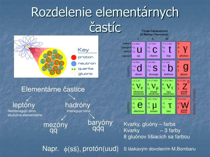 Rozdelenie elementárnych častíc