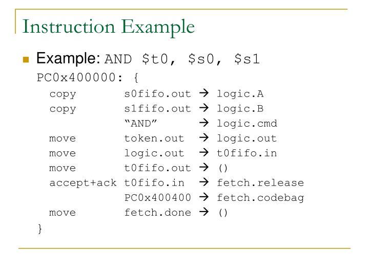 Instruction Example