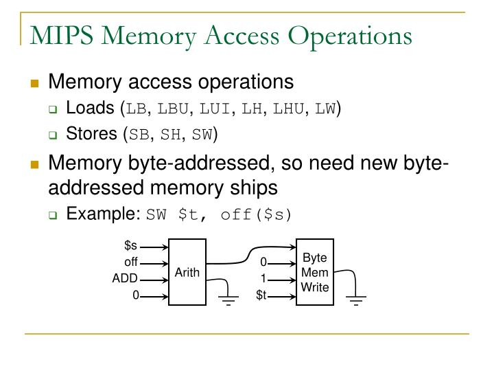 MIPS Memory Access Operations