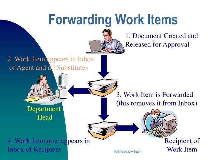 Forwarding Work Items