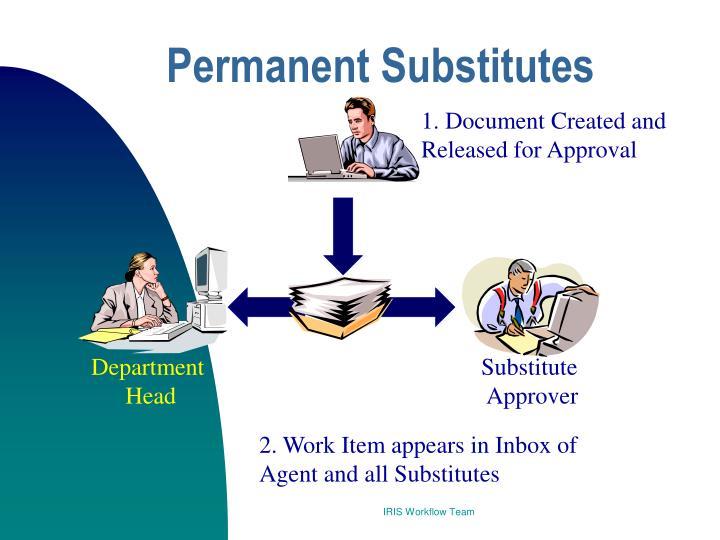 Permanent Substitutes