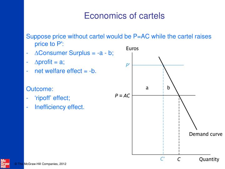 Economics of cartels