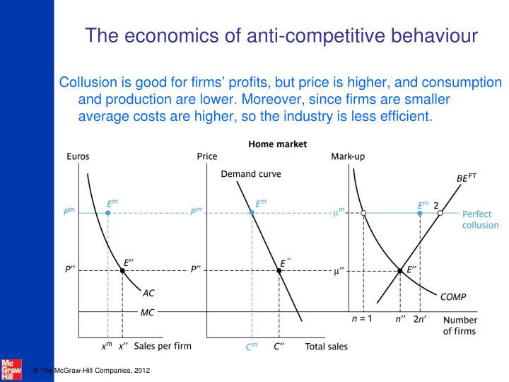 The economics of anti-competitive