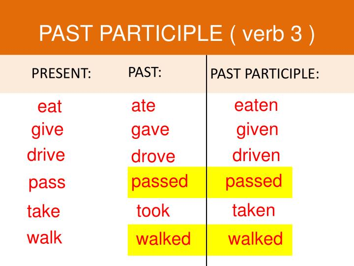 PAST PARTICIPLE ( verb 3 )
