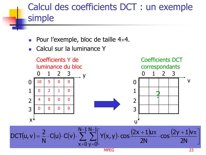 Calcul des coefficients DCT : un exemple simple