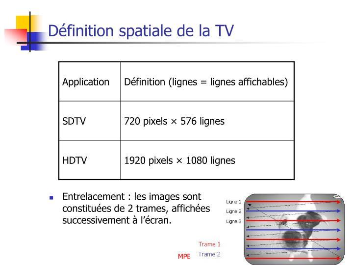 Définition spatiale de la TV