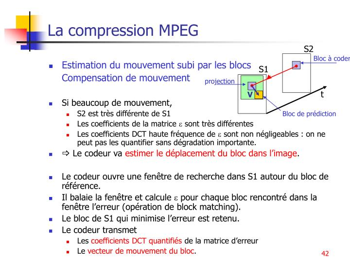 La compression MPEG