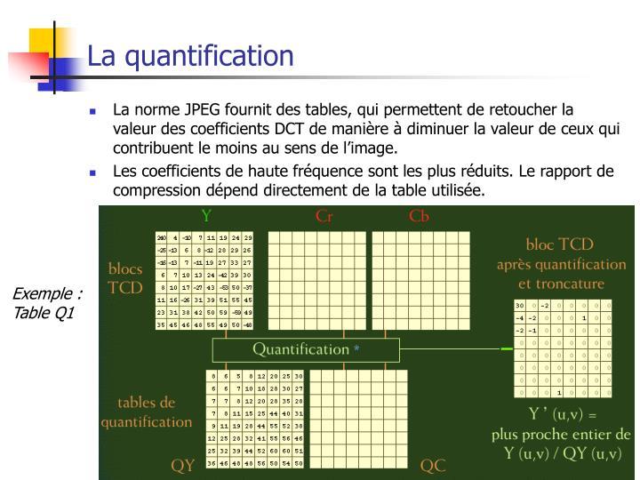 La quantification