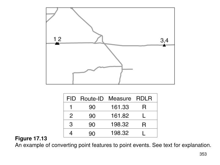 Figure 17.13