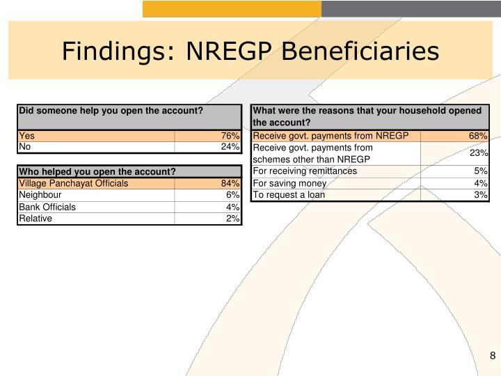 Findings: NREGP Beneficiaries