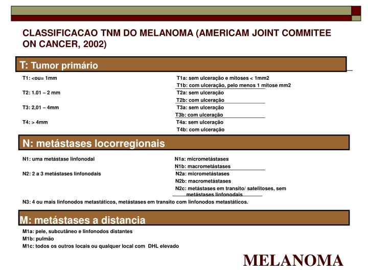 CLASSIFICACAO TNM DO MELANOMA (AMERICAM JOINT COMMITEE ON CANCER, 2002)