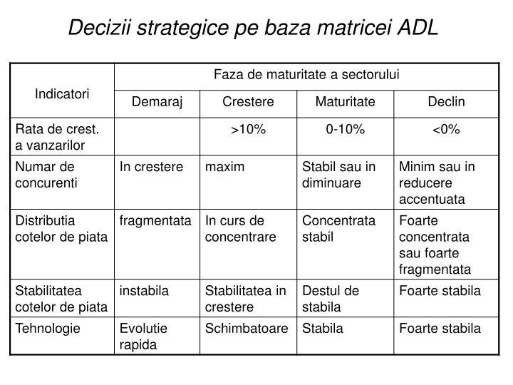 Decizii strategice pe baza matricei ADL