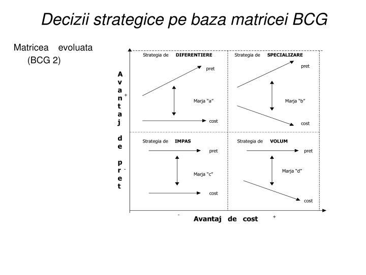 Decizii strategice pe baza matricei BCG