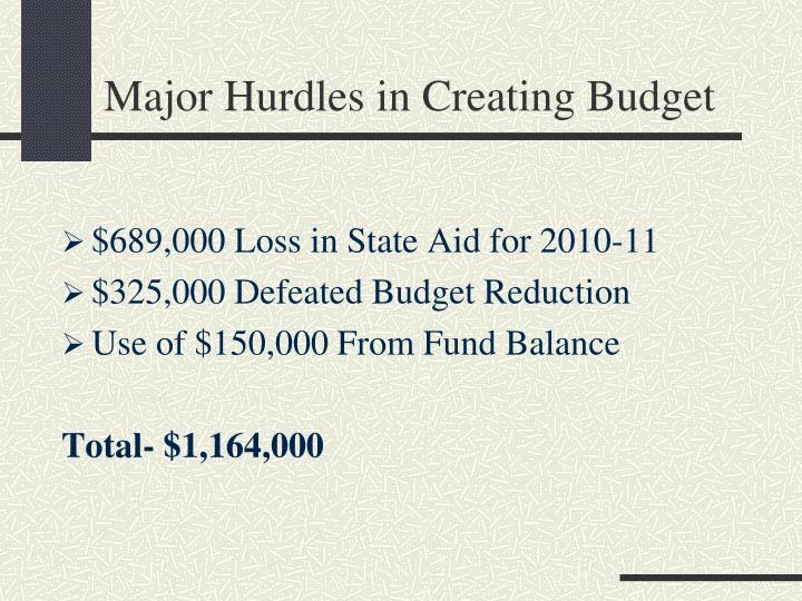 Major hurdles in creating budget