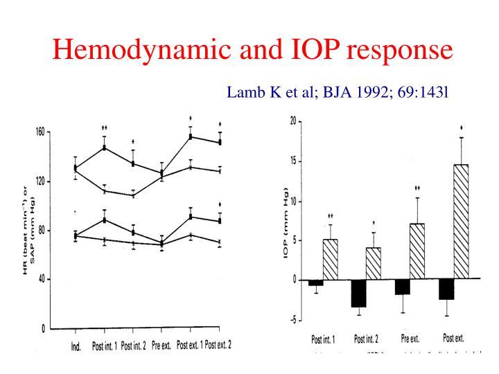 Hemodynamic and IOP response