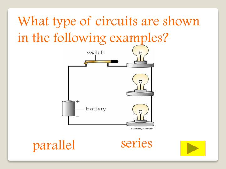 What type of circuits are shown in the following examples?