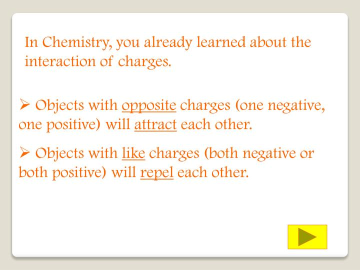 In Chemistry, you already learned about the interaction of charges.
