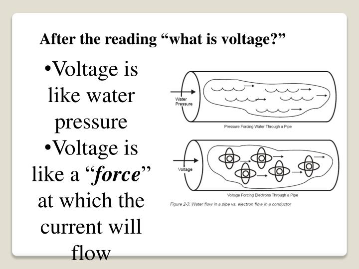 "After the reading ""what is voltage?"""