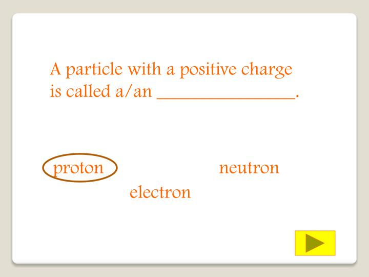 A particle with a positive charge is called a/an _______________.