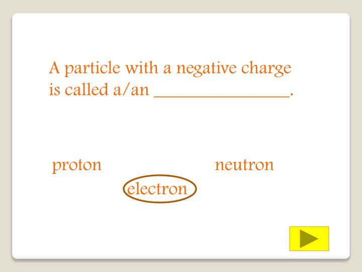 A particle with a negative charge is called a/an _______________.